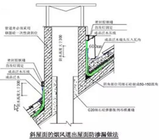 屋面木基层做法